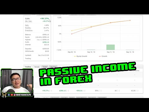 How to EARN Passive Income in Forex using Etoro