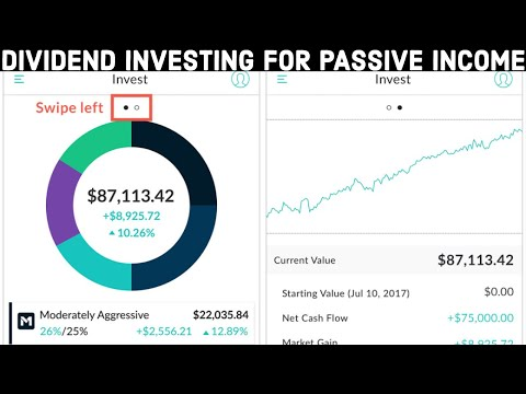 DIVIDEND INVESTING FOR PASSIVE INCOME (TIPS AND TRICKS FOR INVESTING IN THE STOCK MARKET)