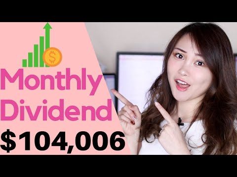Dividend Investing: ROBINHOOD CHALLENGE For Monthly Passive Income [week 36]