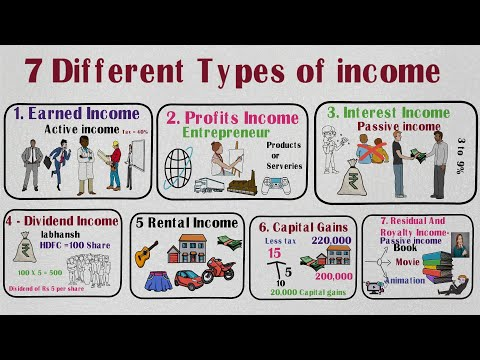 7 Different Types of income | Active and Passive Income Ideas | Making Money | Hindi