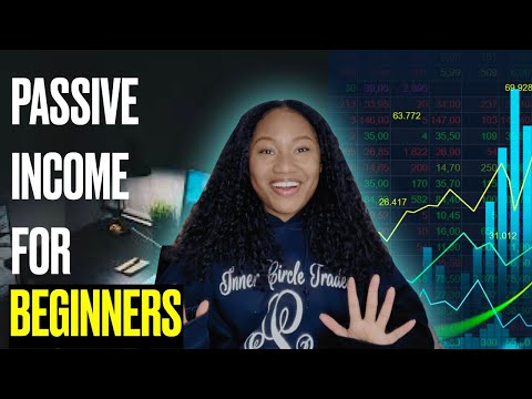 How to Invest and Make Passive income by Trading Beginner Friendly | US30 Long Term Strategy