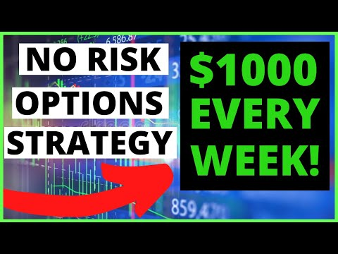 $1000 EVERY WEEK TRADING OPTIONS! 🔥 | PASSIVE INCOME WITH NO RISK! 🚨💰