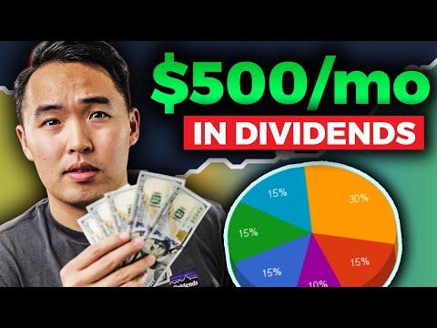 Earning $500/Month Passive Income Dividend Portfolio 2021