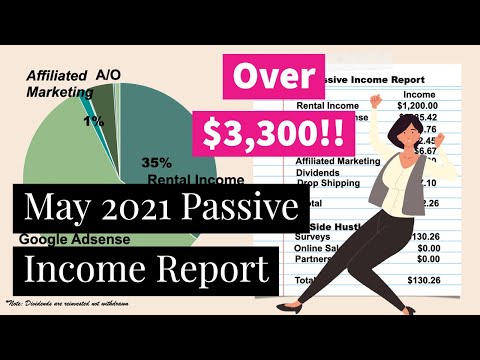 May 2021 Passive Income Report | Over $3300!! | Highest Youtube Income