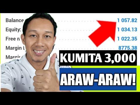 KUMITA NG P3,000 PER DAY SA ONLINE PASSIVE INCOME