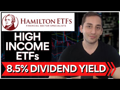 HDIV: Brand New HIGH INCOME ETF! | 8.5% Dividend Yield Target  | 7 Covered Call ETFs in 1!